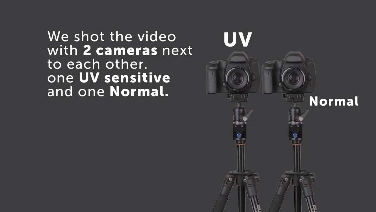 UV Camera Shows the Amazing Secrets Hidden in Your Skin ...