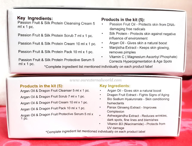 Ingredients of Inveda Facial Kits