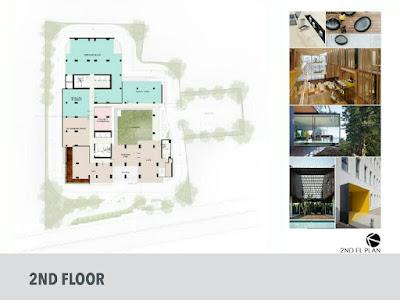 Floor plan evencio, floor plan apartemen, 2nd floor, lantai 2