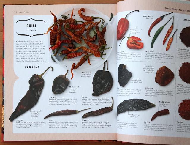 dk herb food spice