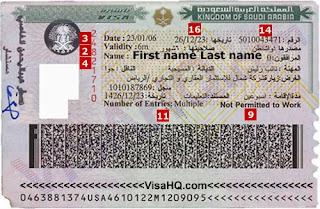 Saudi visa types