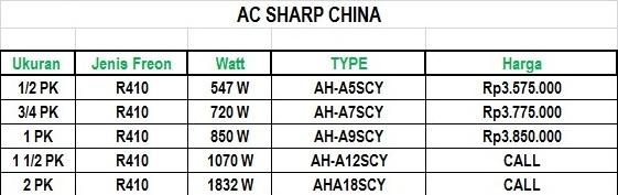 Harga AC Sharp China Mei 2016 Jakarta dan Depok
