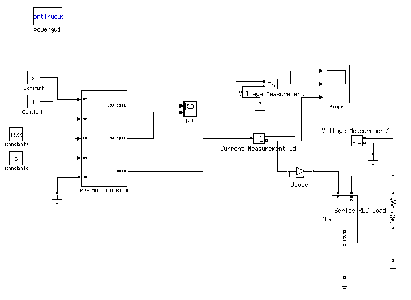 A Photovoltaic Array Simulation Model for MatlabSimulink