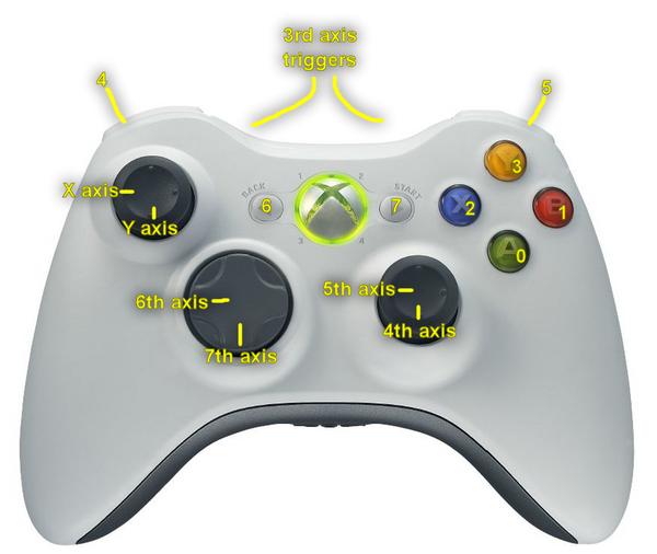 Bob Game Dev: Xbox 360 Joystick Controller + Unity