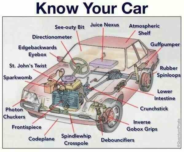 Funny Know Your Car Joke Picture