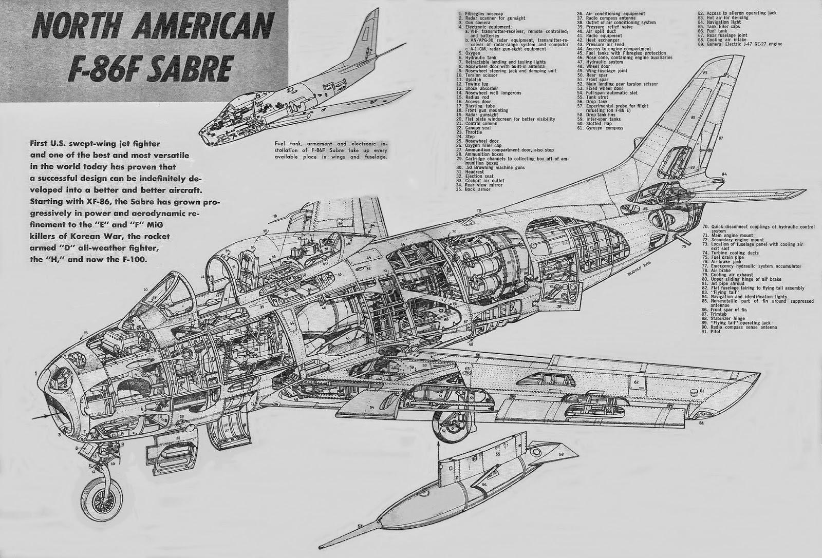 Aviones Caza Y De Ataque North American F 86 Sabre