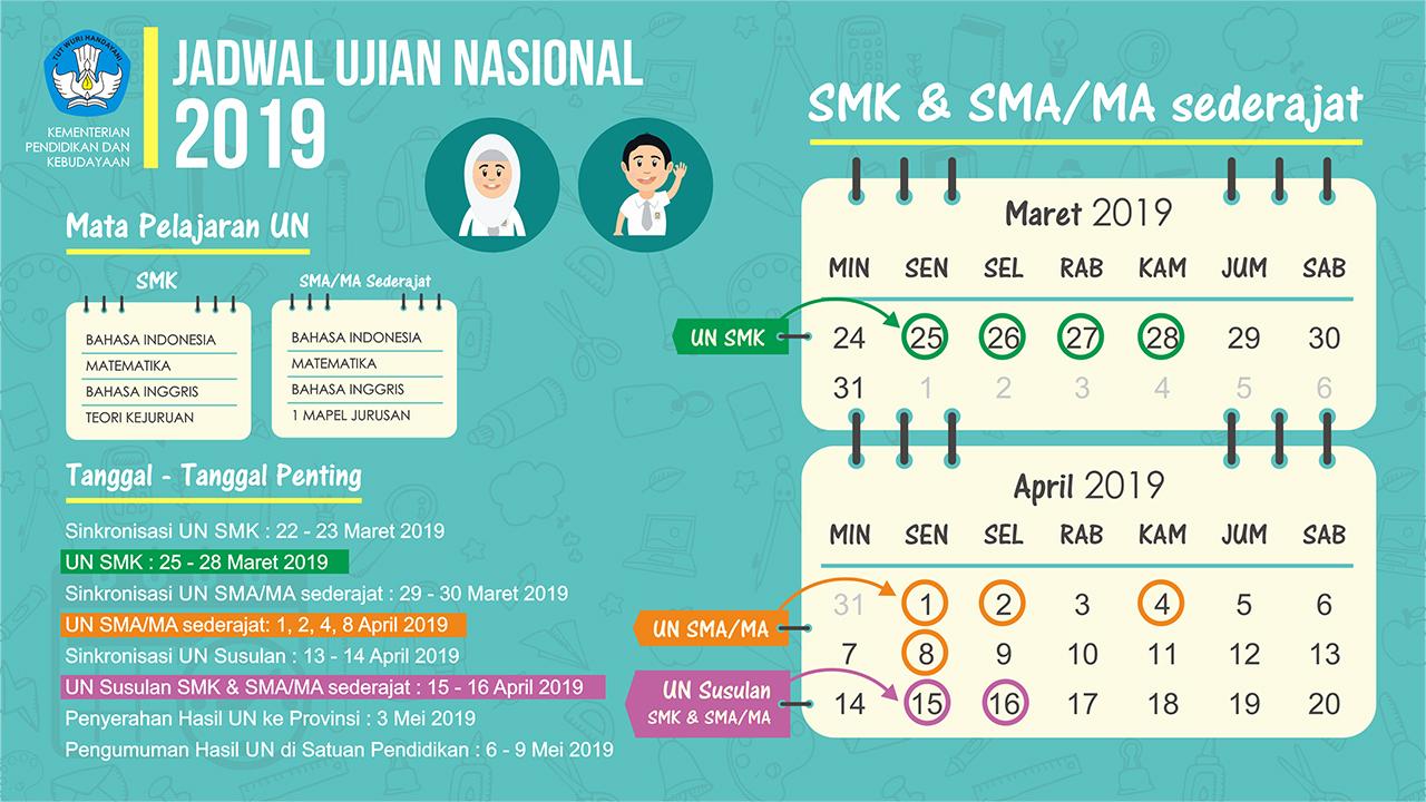 UN_SMA_SMK_MA