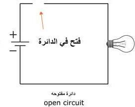 الدائرة الكهربية المفتوحه
