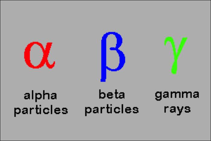 Beta decay equation for potassium 40 dating 5