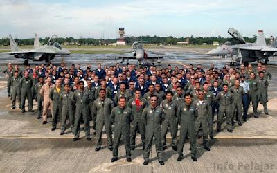 Permohonan Kemasukan Perajurit Muda Tentera Udara Ambilan 2018