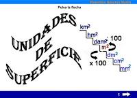 http://cplosangeles.juntaextremadura.net/web/edilim/tercer_ciclo/matematicas6/medidas_6/superficie_6/superficie_6.html