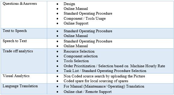 IBM Tutorials and Materials, IBM Certifications, IBM Guides, IBM Learning