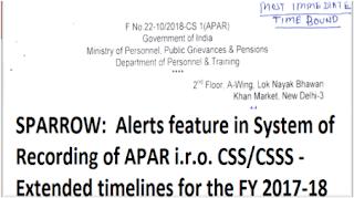 apar-sparrow-alerts-feature