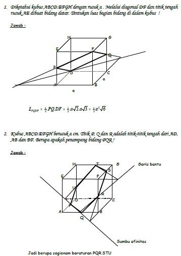 Materi Dimensi Tiga Kelas 12 Kurikulum 2013 : materi, dimensi, kelas, kurikulum, Materi, Dimensi, Kelas, Matematika, First, JUGEM