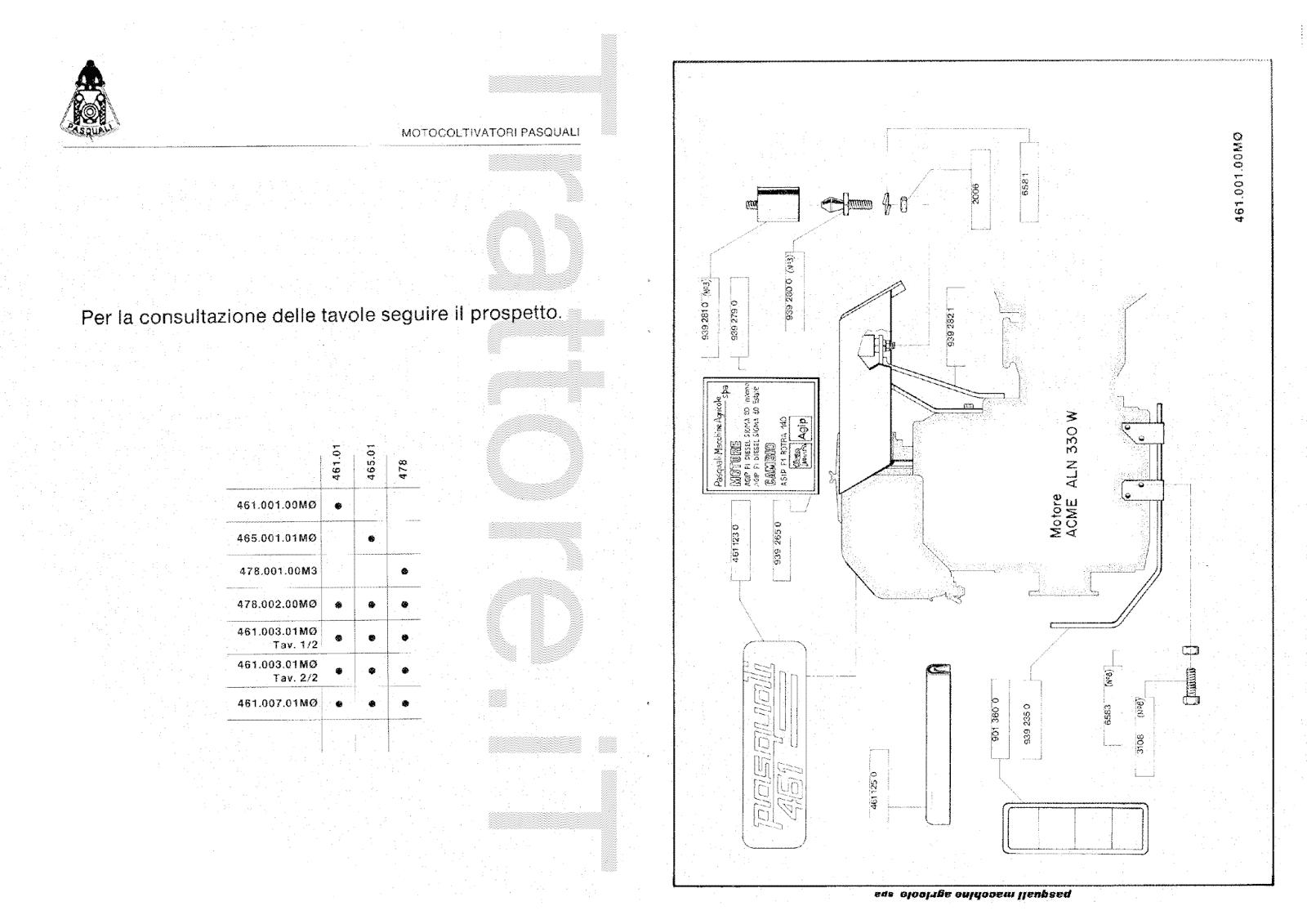 InfoTrattore.it: Motocoltivatore Pasquali 461 manuale