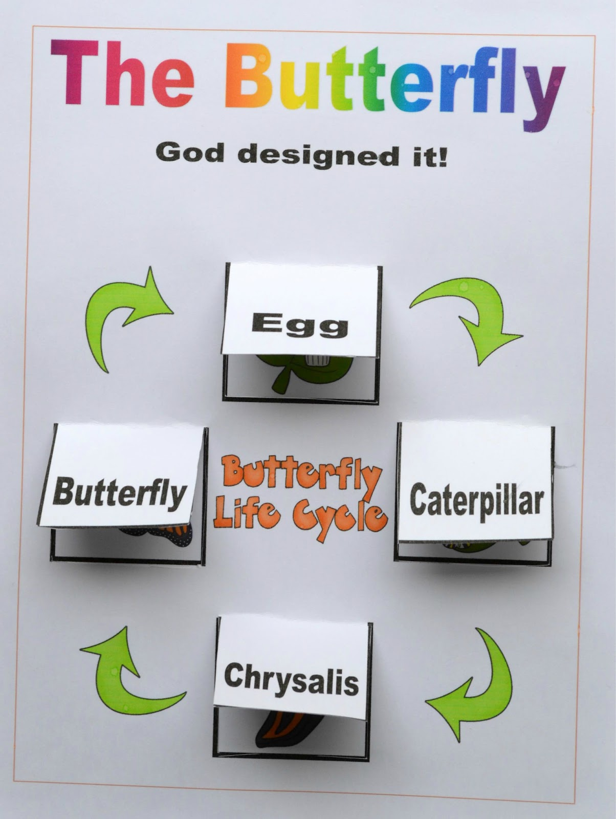 Bible Fun For Kids God Makes The Butterflies For Preschool