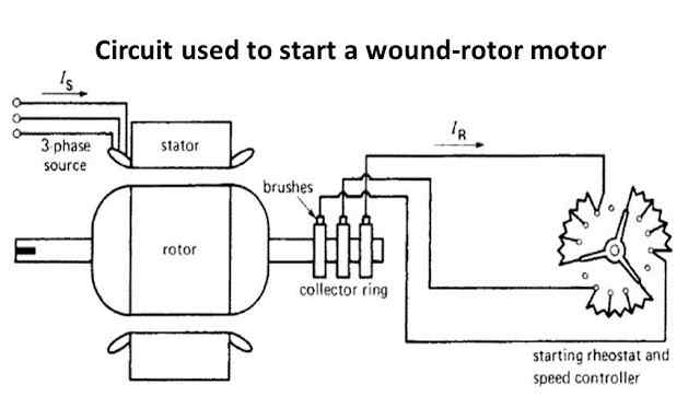 starting methods of induction motor your electrical guide starting methods of induction motor slip ring motor starter wiring diagram at gsmx.co