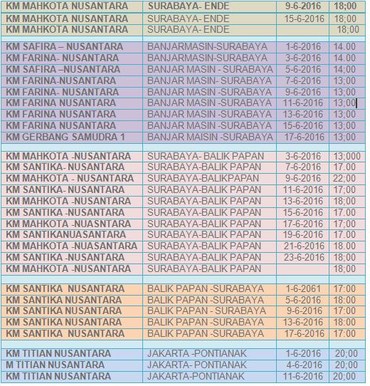 Kumpulan Situs yang Membahas Jadwal Kapal Pelni dan Harga Tiket | KASKUS