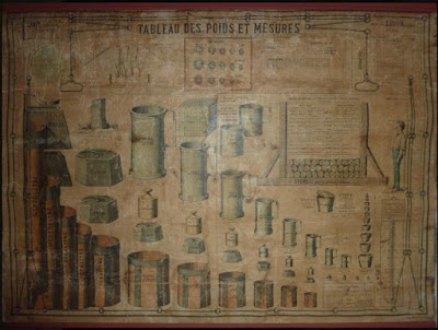 Tableau des Poids et Mesures, 1882 (collection particulière)