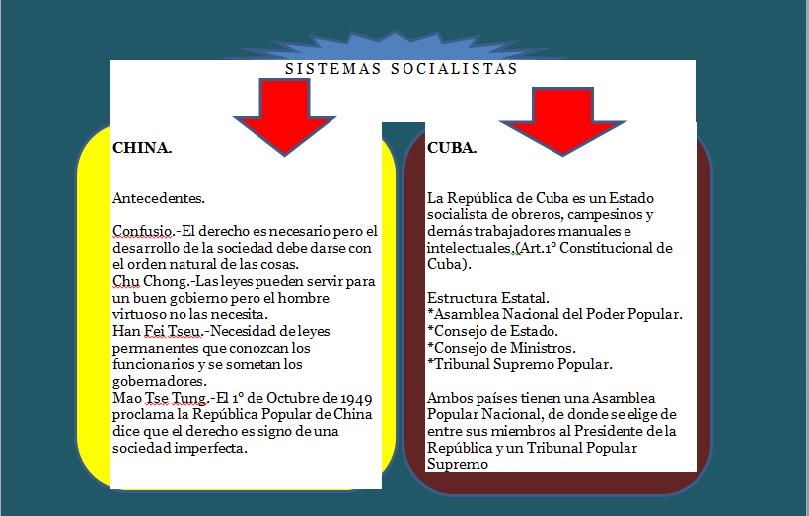 Apuntes De Derecho 2012 11 18