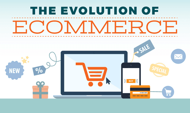 The Evolution of Ecommerce