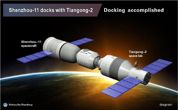 Tiangong-1 La estación espacial china fuera de control esconde una amenaza aún mayor que su impacto en tierra Wor1610190004-p2