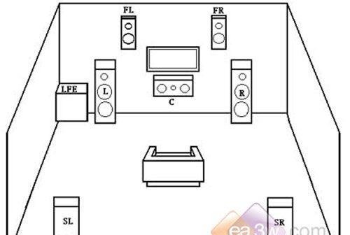 7 1 ceiling speaker placement
