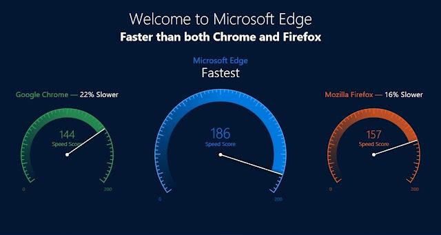 Tips Browsing Internet Menggunakan Microsoft Edge