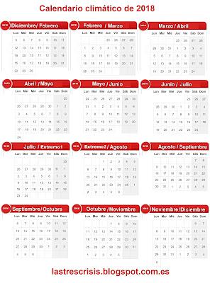Calendario climático 2018