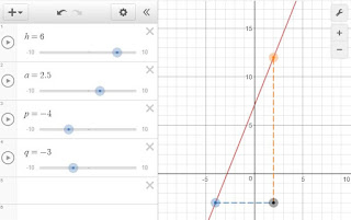 point slope form desmos  Interact with Math!: Introduction to Point-Slope Form