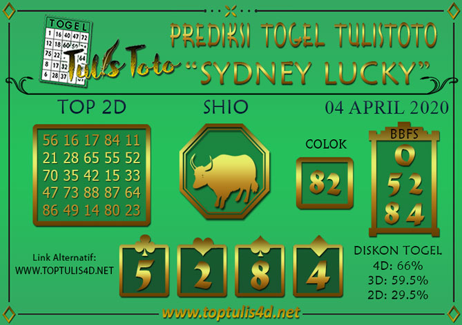 Prediksi Togel SYDNEY LUCKY TODAY TULISTOTO 04 APRIL 2020