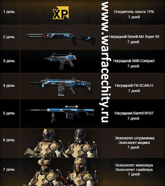 варфейс бесплатное оружие на 60 дней