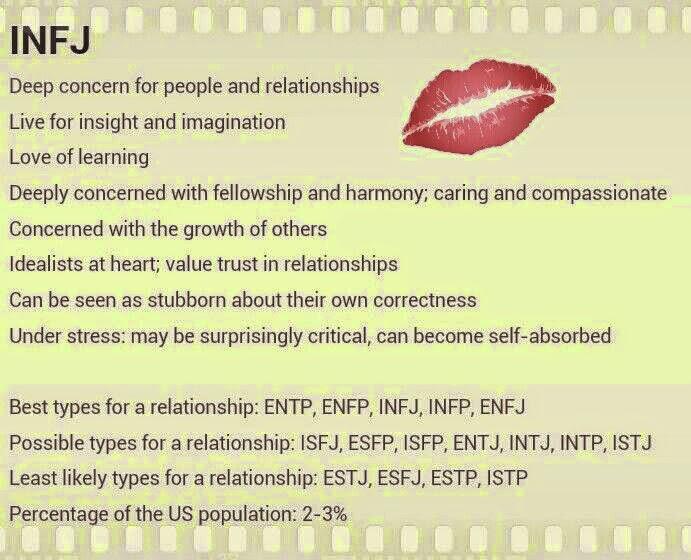 Enfj enfp dating compatibility