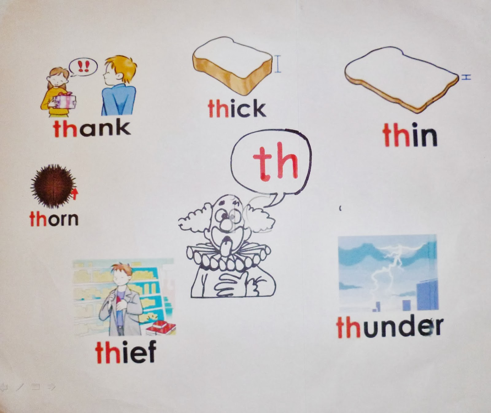 Primary School Lessons Teaching Consonant Digraphs To Infants