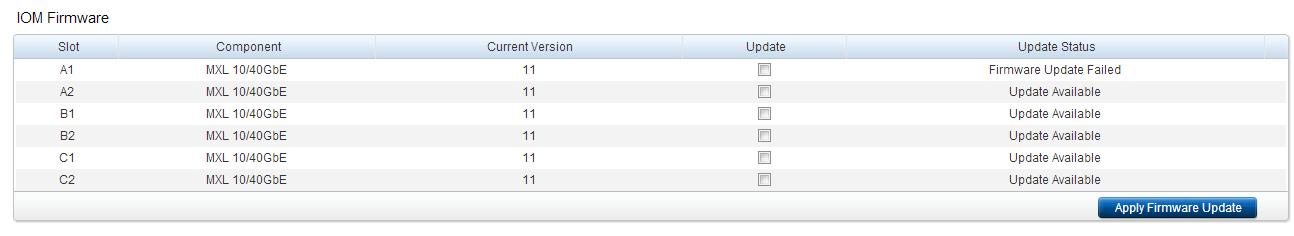 Austin's blog: Dell M1000e IOM firmware fails from CMC GUI