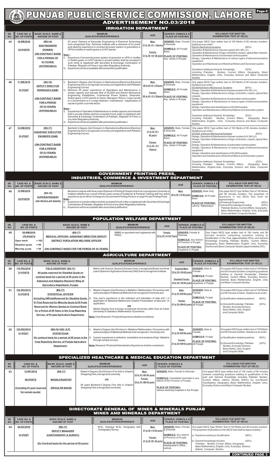 3/2018 (2412 Vacancies) Punjab Public Service Commission