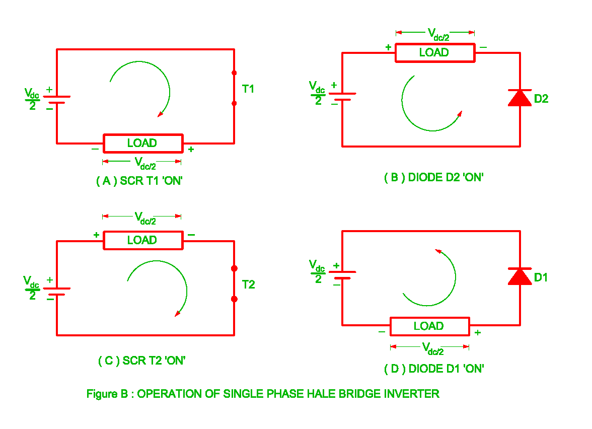 Single Phase Half Wave Inverter Electrical Revolution Scr Trigger Circuit And Protection Network Operation Of Bridge