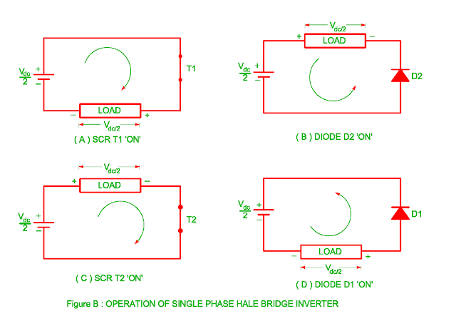 operation-of-single-phase-half-wave-bridge-inverter.png