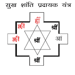 powerful yantra for peace, harmony in relationship by astrologer