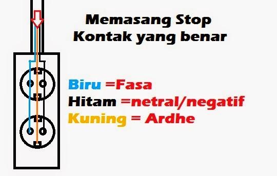 stop kontak