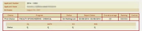 Image: USTET 2014 Results Page - On-Waiting List