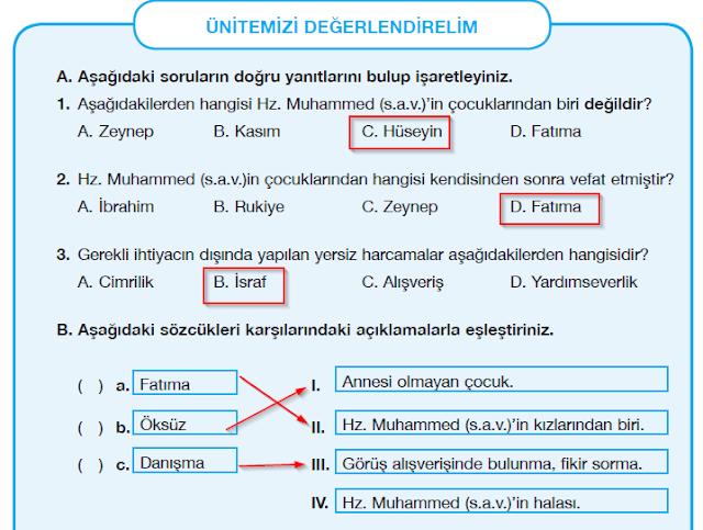 5. Sınıf İlke Yayınları Din Kültürü Ders Kitabı 70. Sayfa Cevapları 3.Ünite Değerlendirme