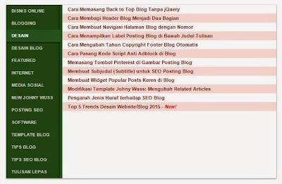 sitemap daftar isi tabulasi