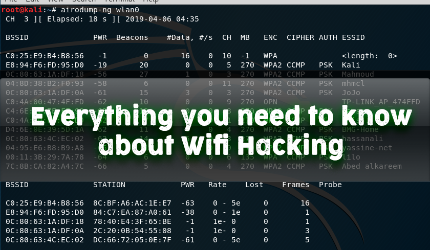 Everything you need to know about Wifi Hacking - KaliTut