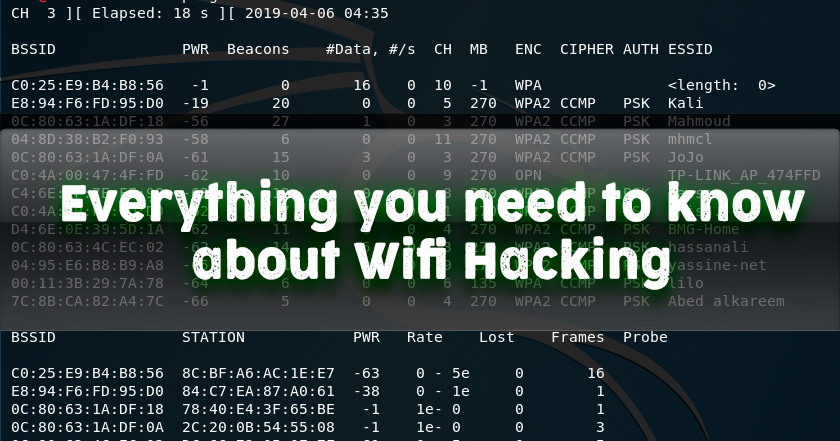 Everything You Need To Know About Wifi Hacking Kalitut