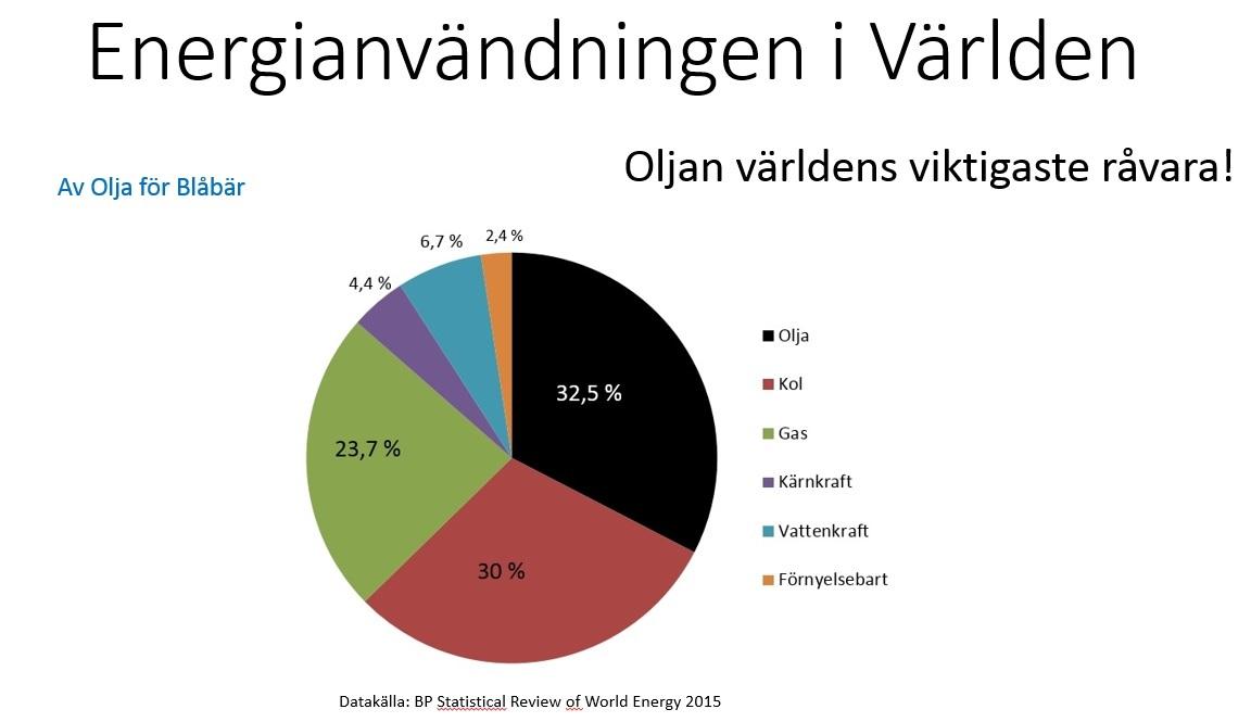 Fallande oljepris driver ned rantan i norge