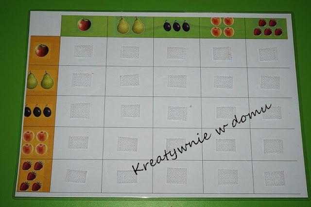tablica do nauki dodawania