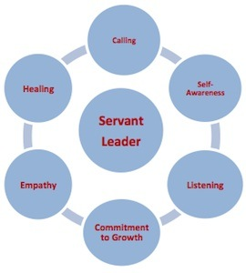 AS THE SERVANT LEADER