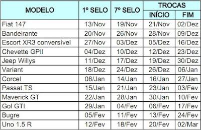 datas calendário cronograma carros nacionais extra