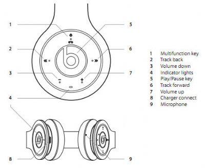 Vw Bug 1600 Engine 1600 VW Rebuilt Engine Wiring Diagram